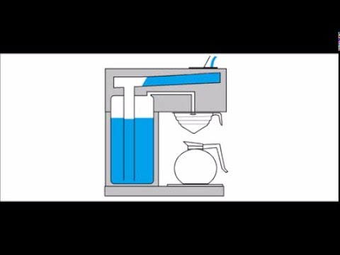 HOW TO: Set up a pour-over coffee maker; Brewer machine