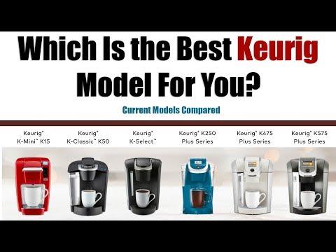 Best KEURIG Coffee Makers 2018 – K575 vs K475 vs K250 vs K55 vs K50 vs K15