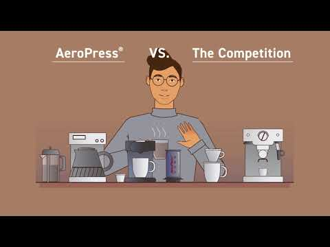 AeroPress Coffee Maker Compared to Other Brewing Methods